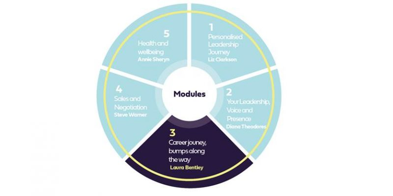 Launch of new leadership framework Thumbnail